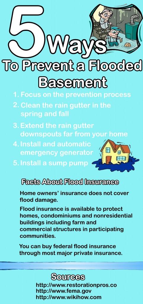 flooded basement prevention